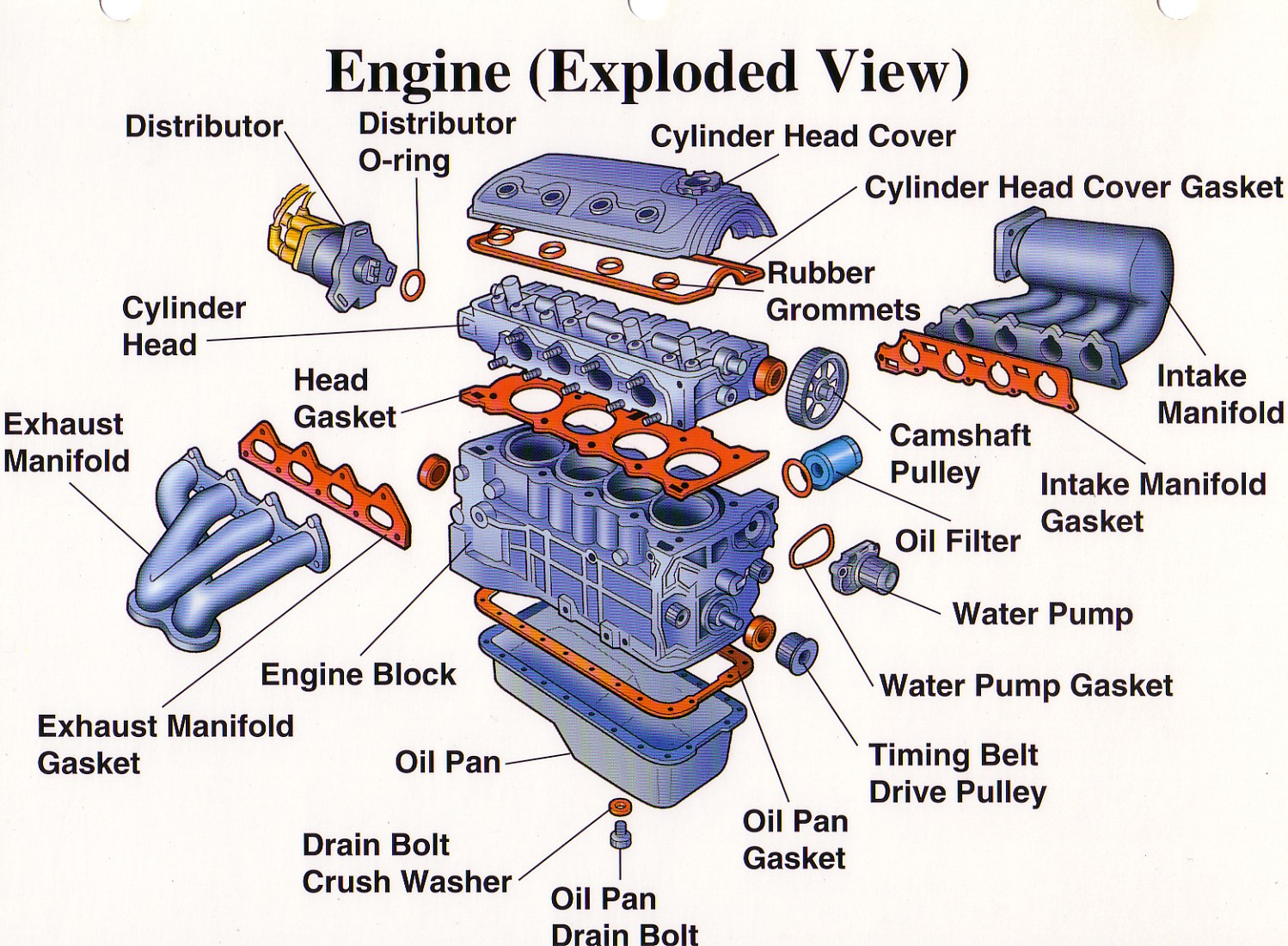 Diagram On Engine Parts