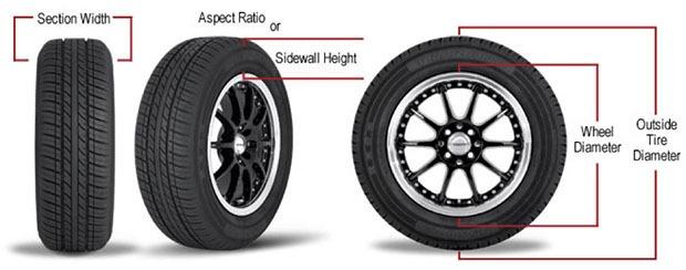 tire size diagram twelfth round auto. Black Bedroom Furniture Sets. Home Design Ideas